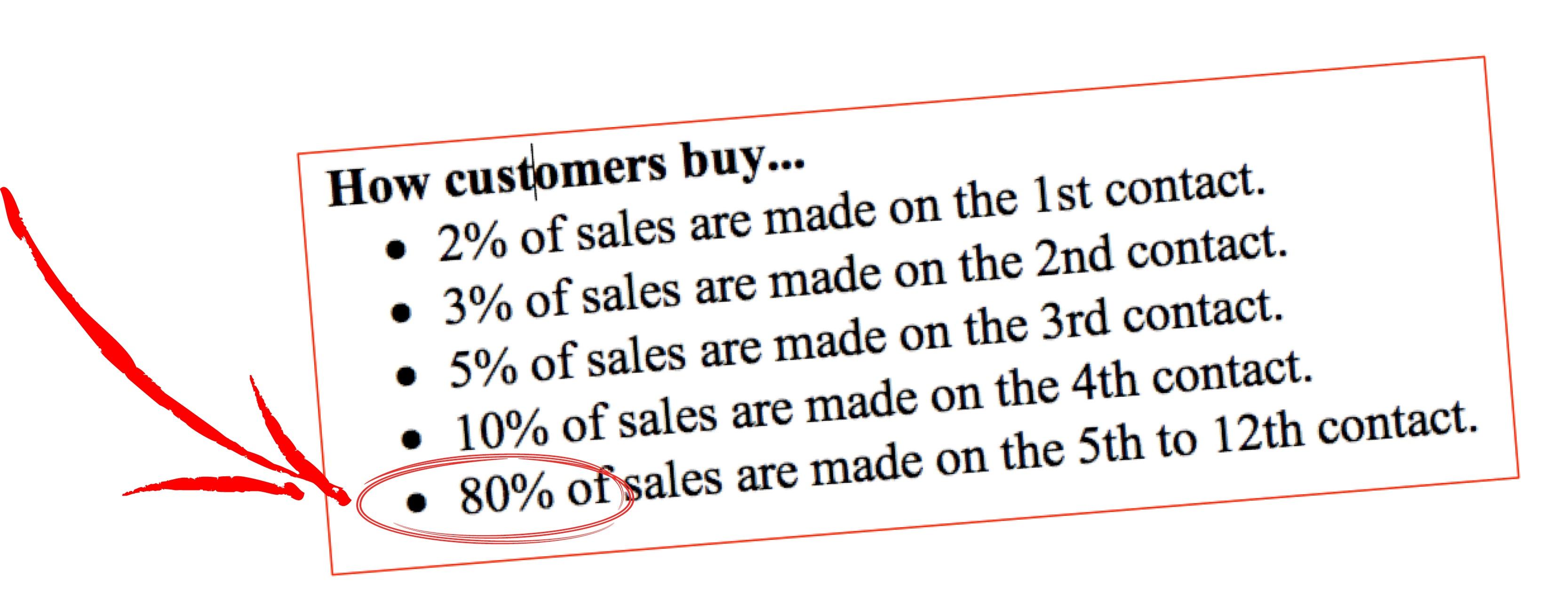 How customers buy full.jpg