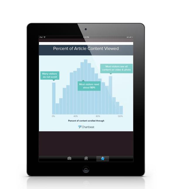 Inbound-iPad-Mockup-Blog-highlight.jpg