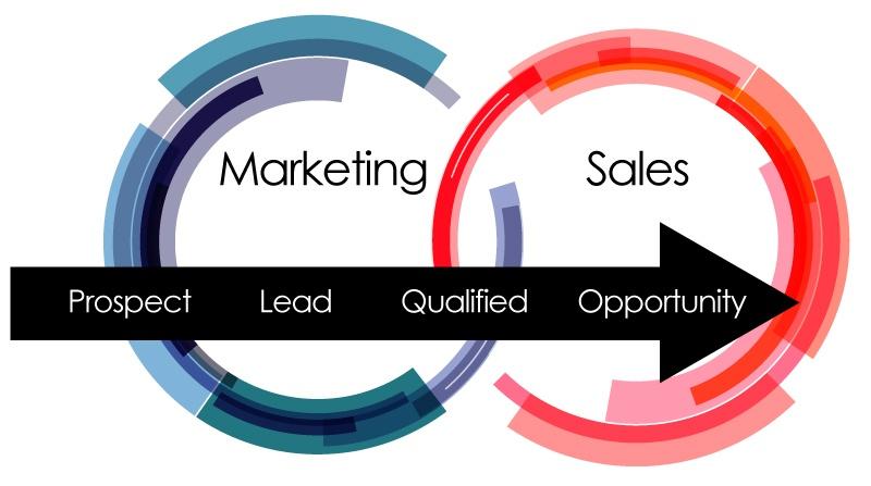 Marketing-Sales2.jpg