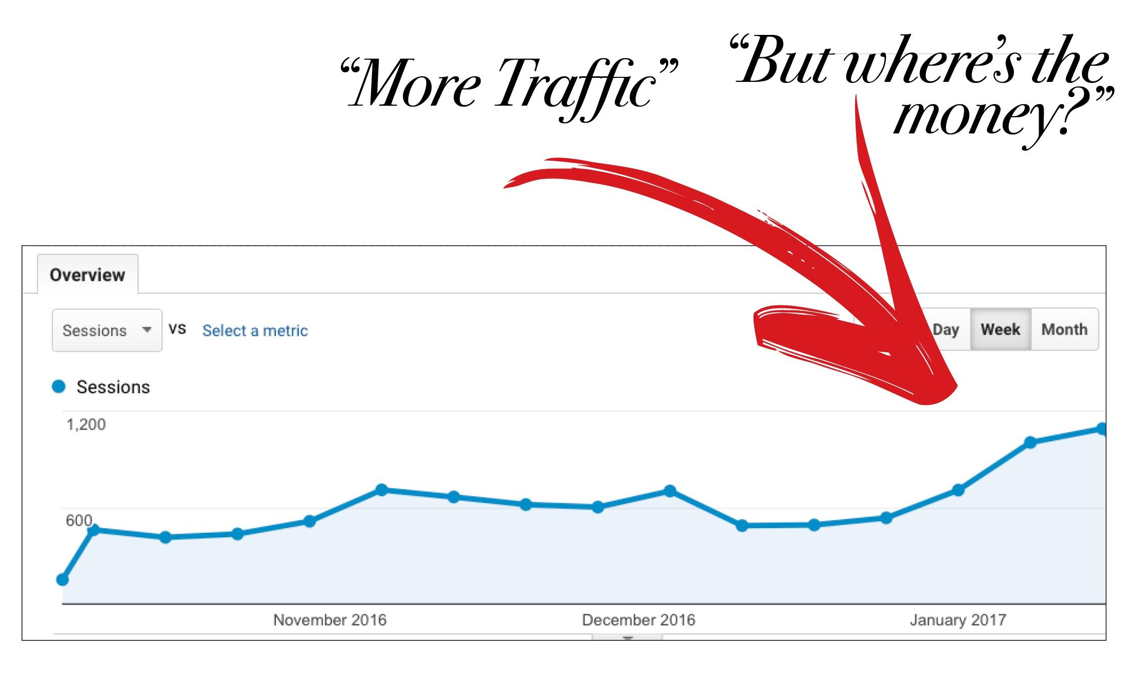 More traffic where's the money.jpg
