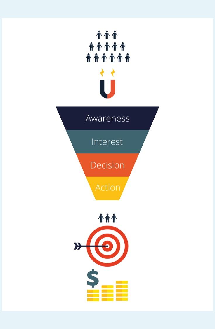 Sales Funnel showing people .jpg