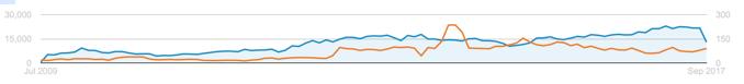 Analytics Graph.png