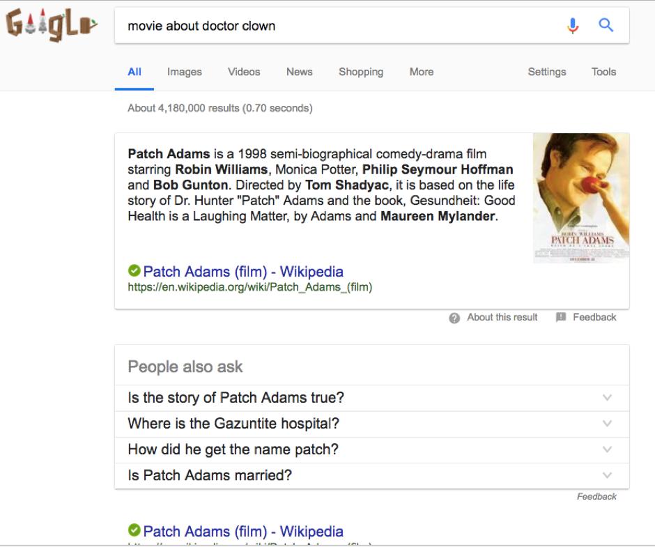Patch Adams on Google