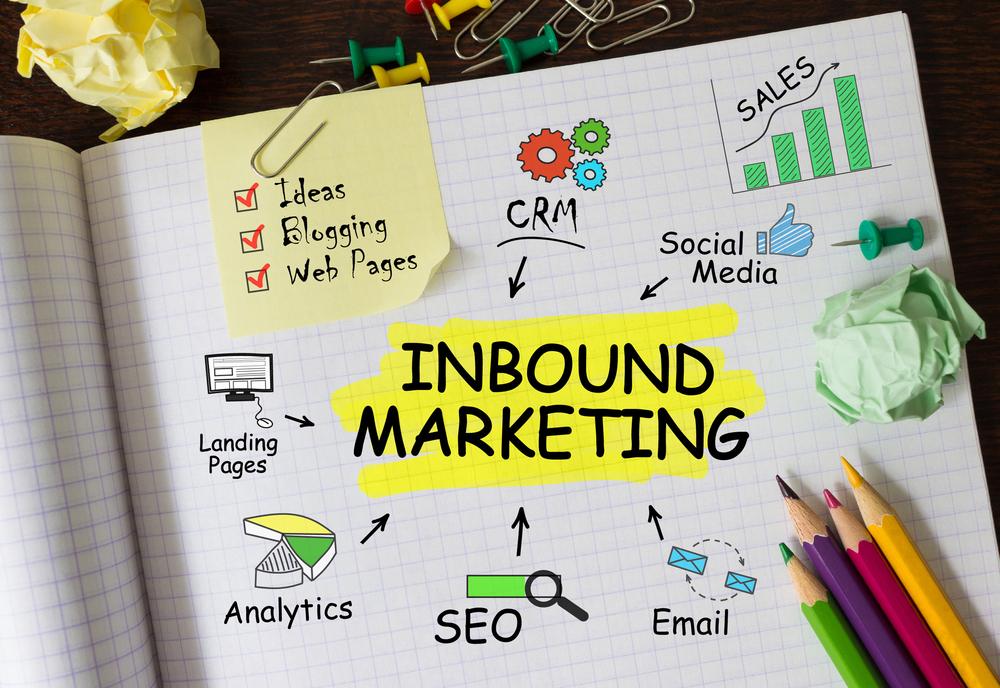 Planning your Inbound Marketing strategy