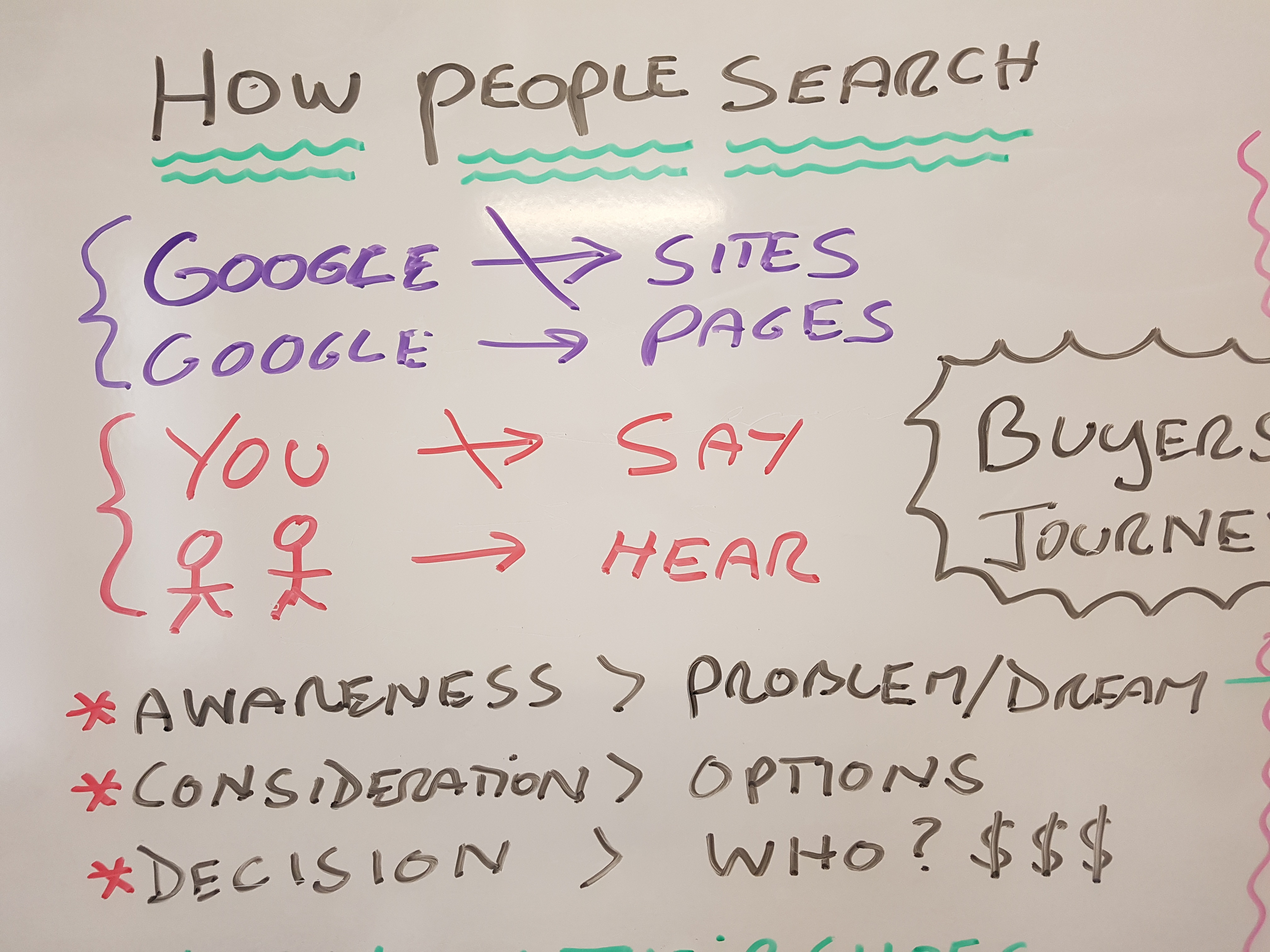 [Video] SEO — How to make sure your website content attracts more people